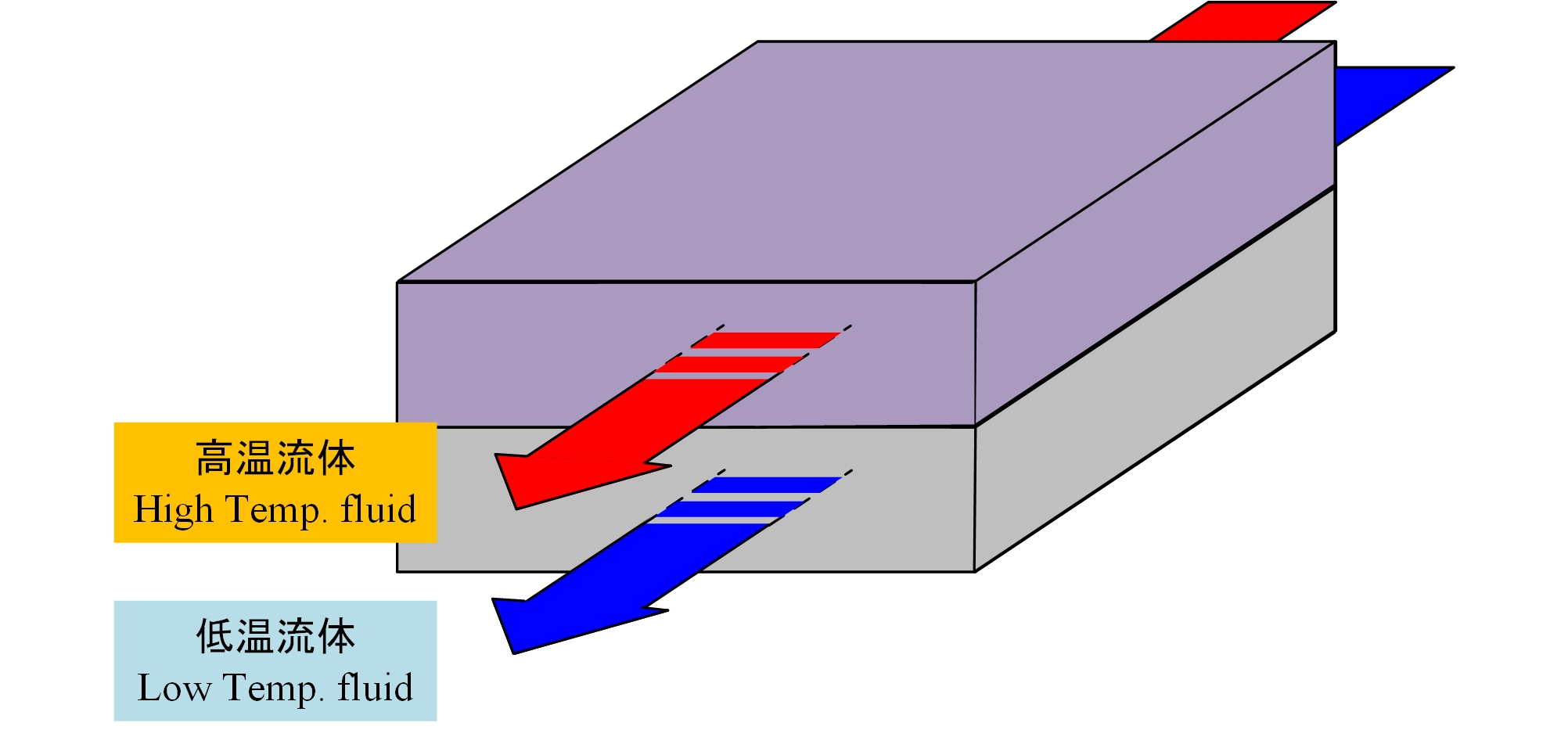 parallel-flow-hex.jpg